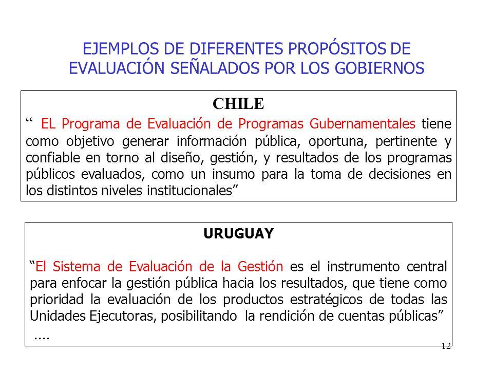12 EJEMPLOS DE DIFERENTES PROPÓSITOS DE EVALUACIÓN SEÑALADOS POR LOS GOBIERNOS CHILE EL Programa de Evaluación de Programas Gubernamentales tiene como