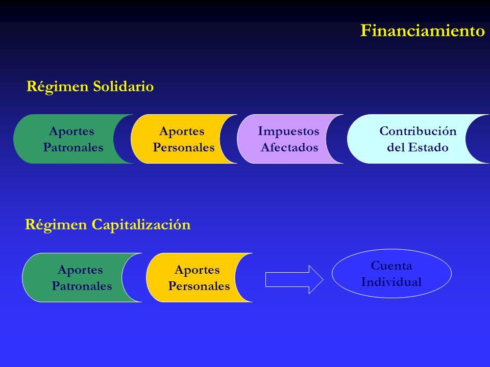 Régimen Solidario Financiamiento Impuestos Afectados Aportes Personales Contribución del Estado Régimen Capitalización Aportes Personales Aportes Patronales Cuenta Individual Aportes Patronales