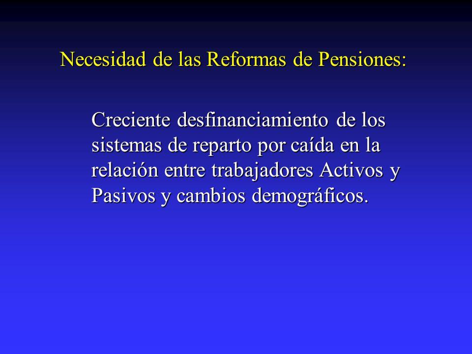 Necesidad de las Reformas de Pensiones: Creciente desfinanciamiento de los sistemas de reparto por caída en la relación entre trabajadores Activos y Pasivos y cambios demográficos.
