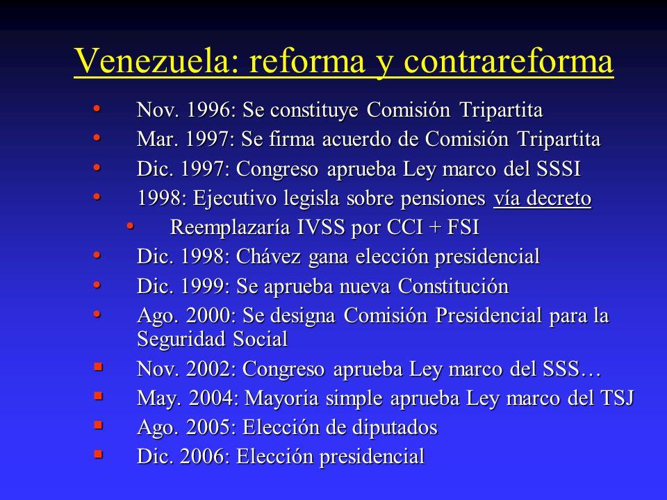 Nov. 1996: Se constituye Comisión Tripartita Nov.