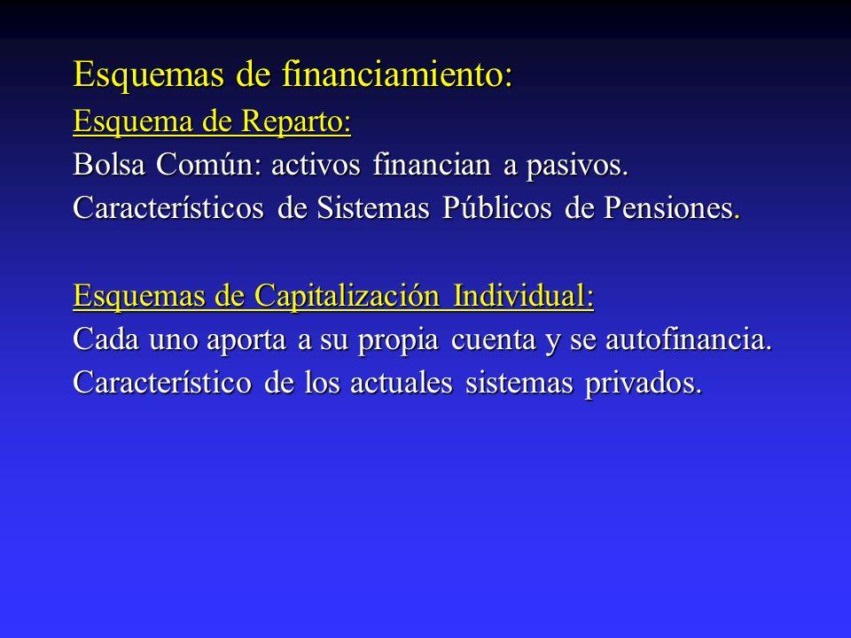 Esquemas de financiamiento: Esquema de Reparto: Bolsa Común: activos financian a pasivos.