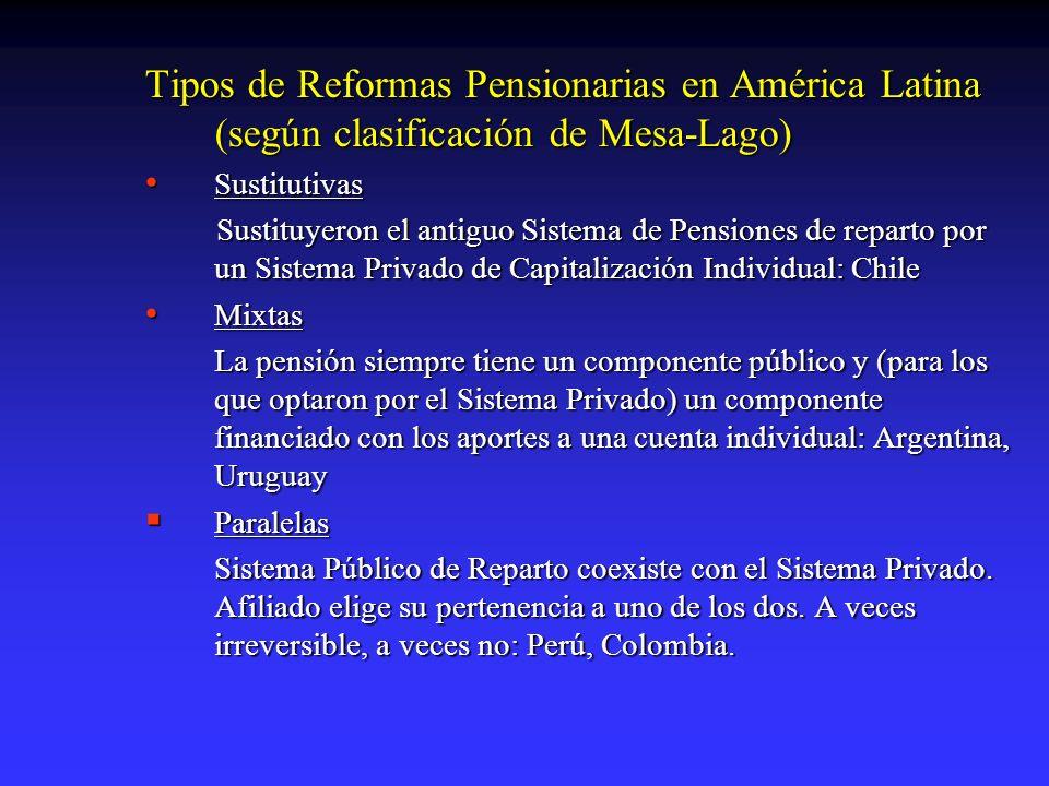 Intento de reforma en Nicaragua La reforma, (Ley 340) marzo 2000, se crea el Sistema de ahorro de Pensiones (privado).