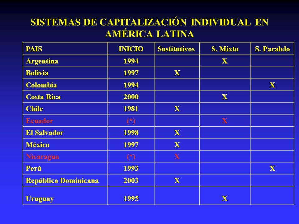 Nov.1996: Se constituye Comisión Tripartita Nov. 1996: Se constituye Comisión Tripartita Mar.
