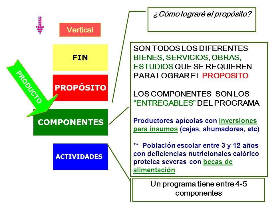 CONTRIBUIR AL DESARROLLO DE CAPACIDADES NUTRICIAS DE LA POBLACIÓN QUE HABITA EN LOCALIDADES RURALES. Localidades rurales entre 200 y 2.500 habitantes