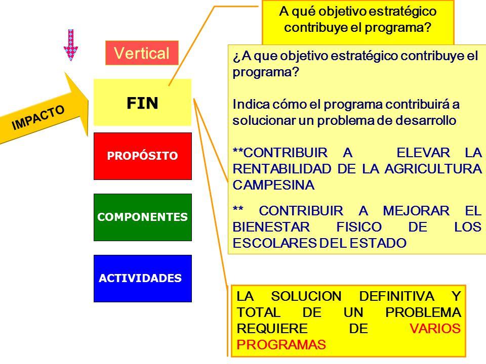 OBJETIVOS: FIN objetivo de desarrollo corresponde al objetivo de desarrollo de nivel superior nacional, sectorial o regionalo distrital de importancia