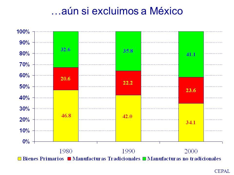 CEPAL …aún si excluimos a México