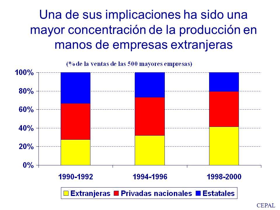 CEPAL Una de sus implicaciones ha sido una mayor concentración de la producción en manos de empresas extranjeras