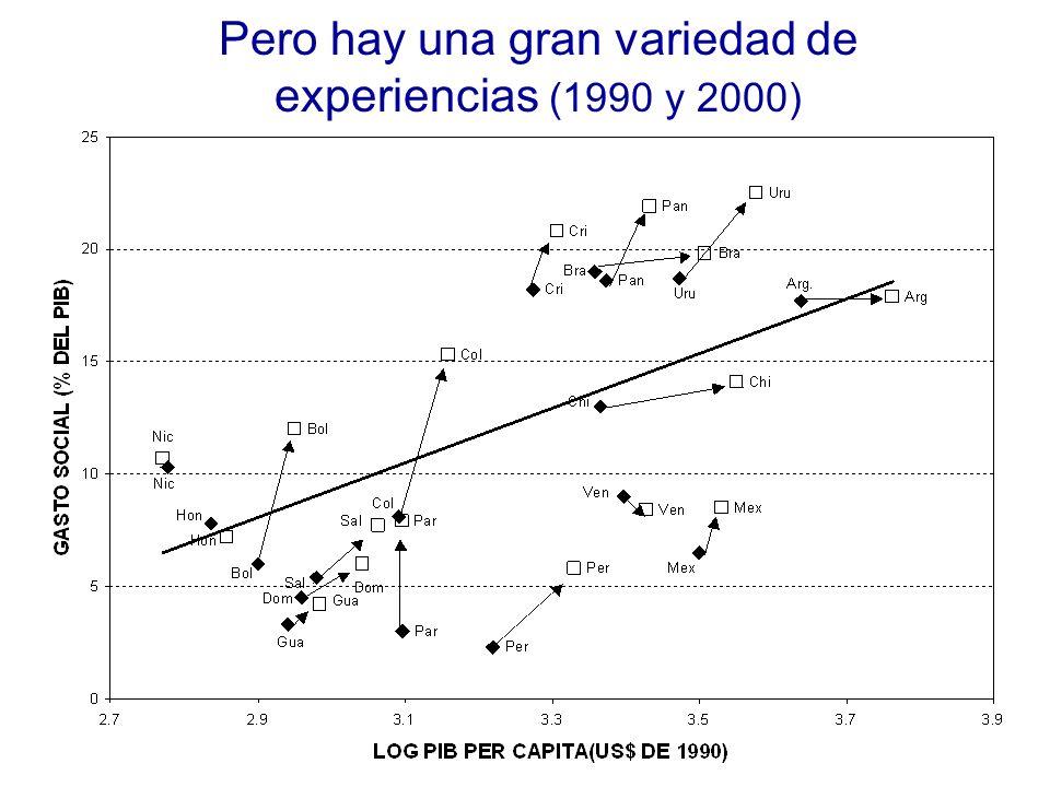 Pero hay una gran variedad de experiencias (1990 y 2000)