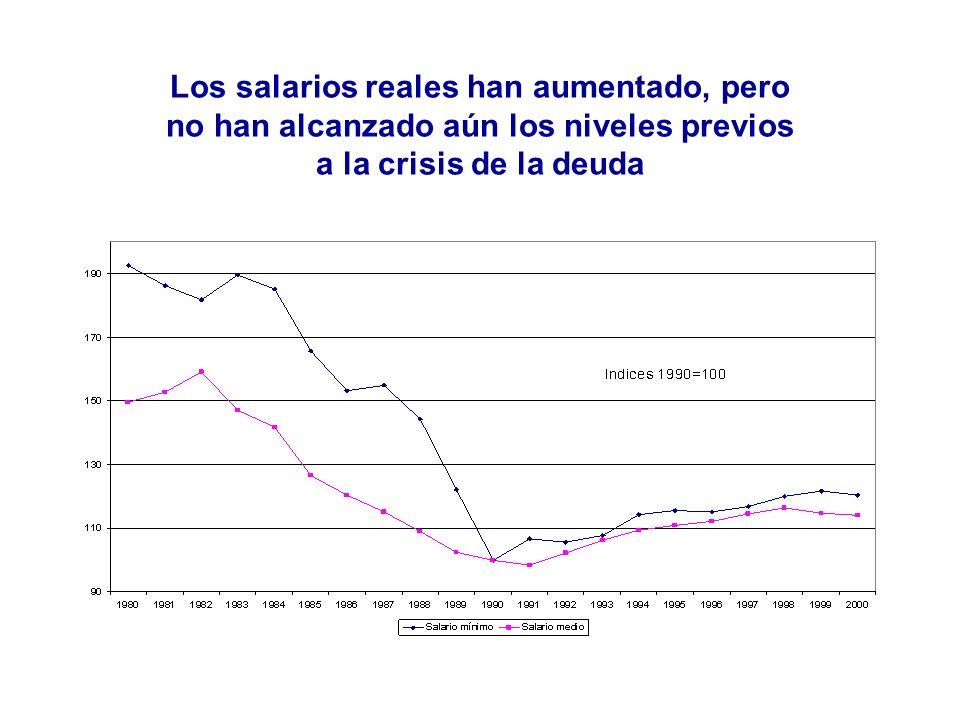 Los salarios reales han aumentado, pero no han alcanzado aún los niveles previos a la crisis de la deuda