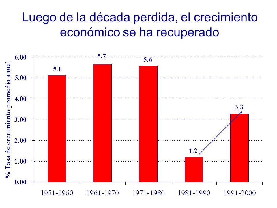 Aspectos negativos - El crecimiento económico ha sido insuficiente e inestable - Frecuencia de las crisis financieras - Lento crecimiento de la productividad - Macroeconomía poco propicia para la reconversión productiva - La tasa de inversión es todavía baja - Rezago de la industria manufacturera - La relación entre crecimiento y déficit comercial se ha deteriorado