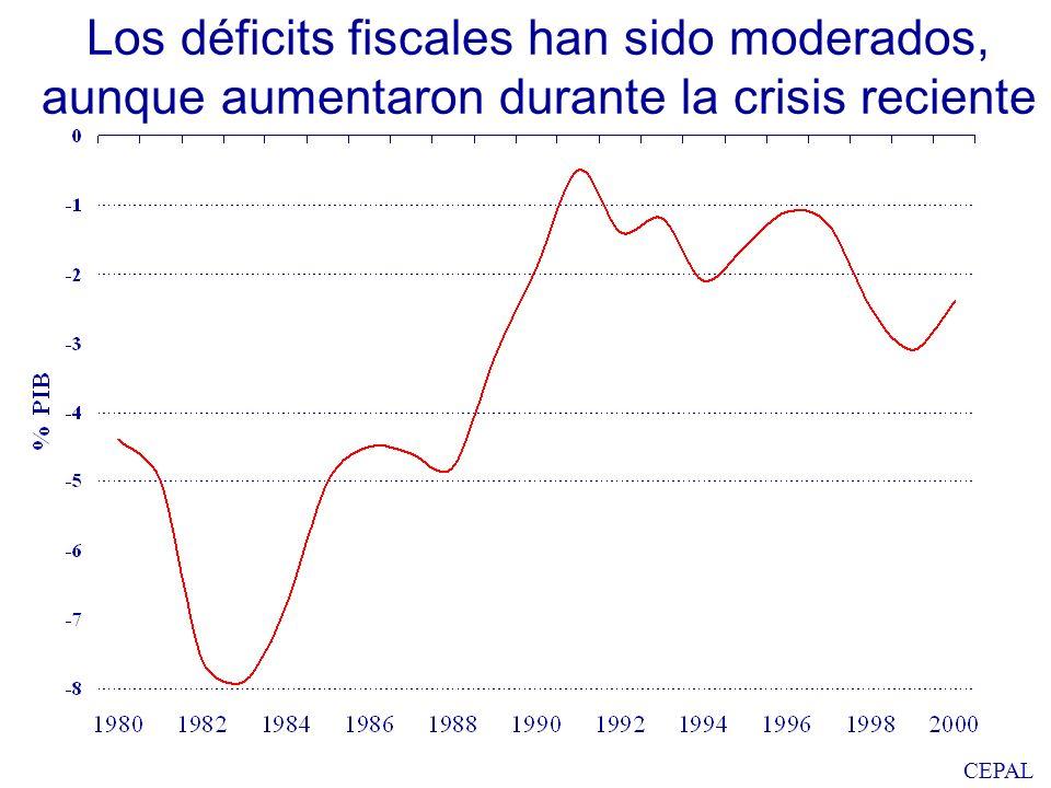 CEPAL Los déficits fiscales han sido moderados, aunque aumentaron durante la crisis reciente