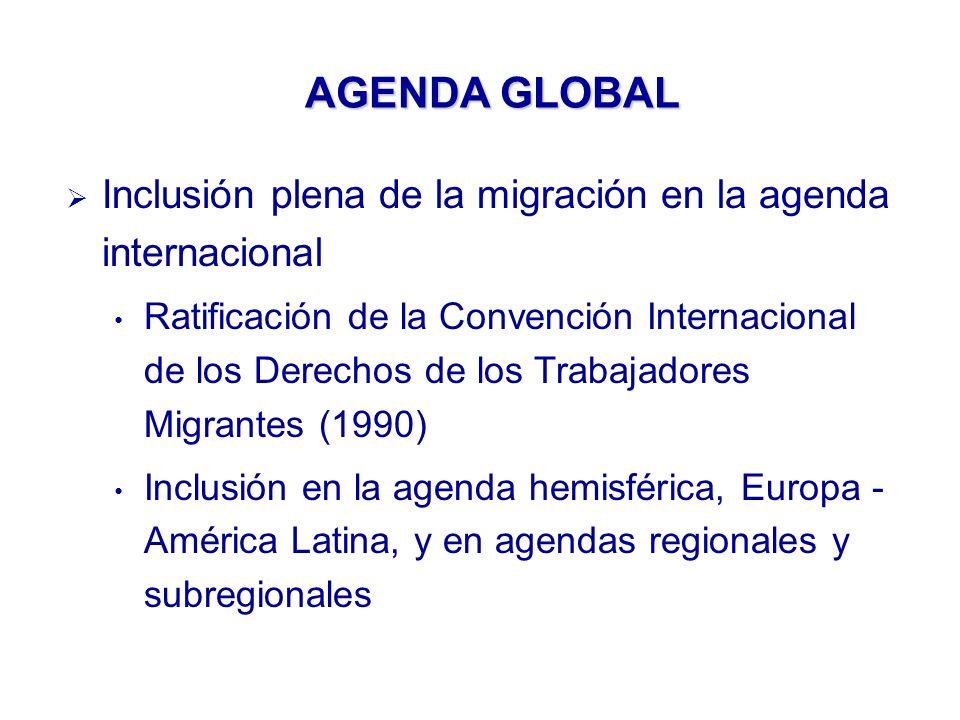 AGENDA GLOBAL Inclusión plena de la migración en la agenda internacional Ratificación de la Convención Internacional de los Derechos de los Trabajadores Migrantes (1990) Inclusión en la agenda hemisférica, Europa - América Latina, y en agendas regionales y subregionales