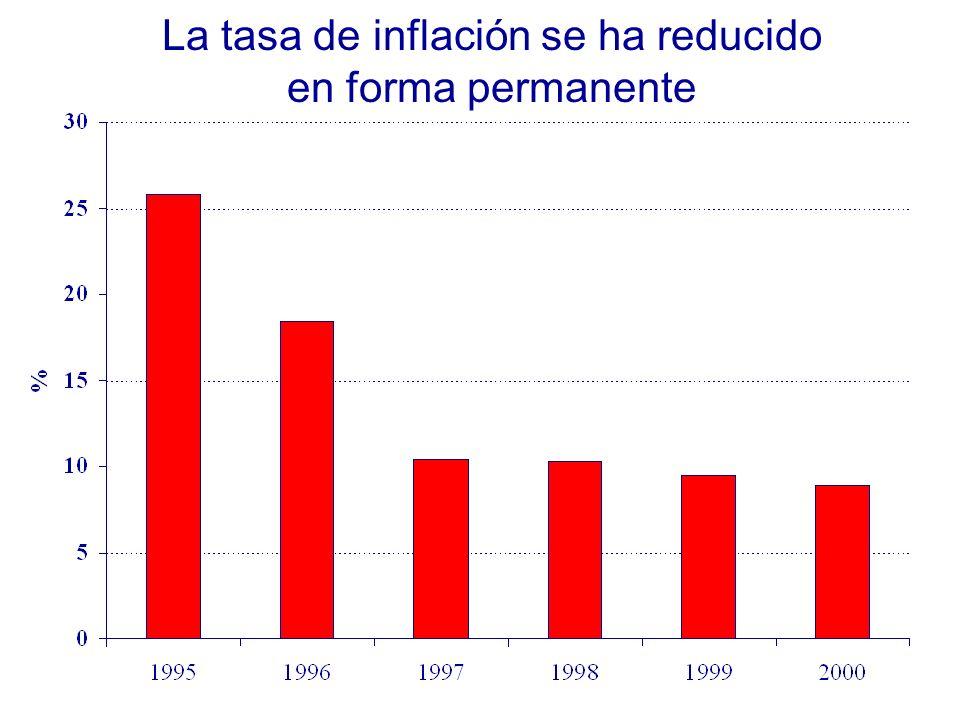 La tasa de inflación se ha reducido en forma permanente