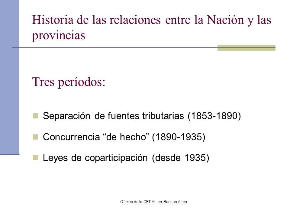 Oficina de la CEPAL en Buenos Aires Historia de las relaciones entre la Nación y las provincias Tres períodos: Separación de fuentes tributarias (1853