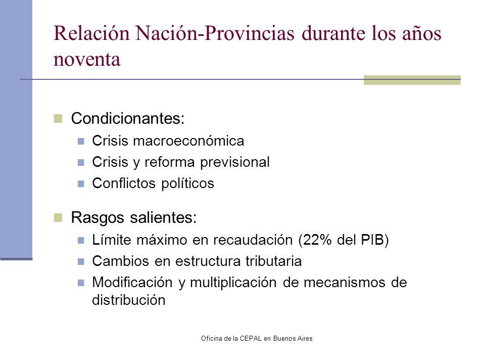 Oficina de la CEPAL en Buenos Aires Relación Nación-Provincias durante los años noventa Condicionantes: Crisis macroeconómica Crisis y reforma previsi