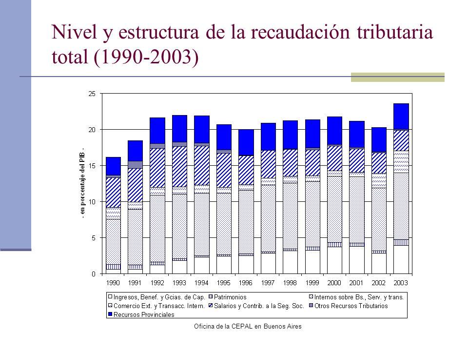 Oficina de la CEPAL en Buenos Aires Nivel y estructura de la recaudación tributaria total (1990-2003)