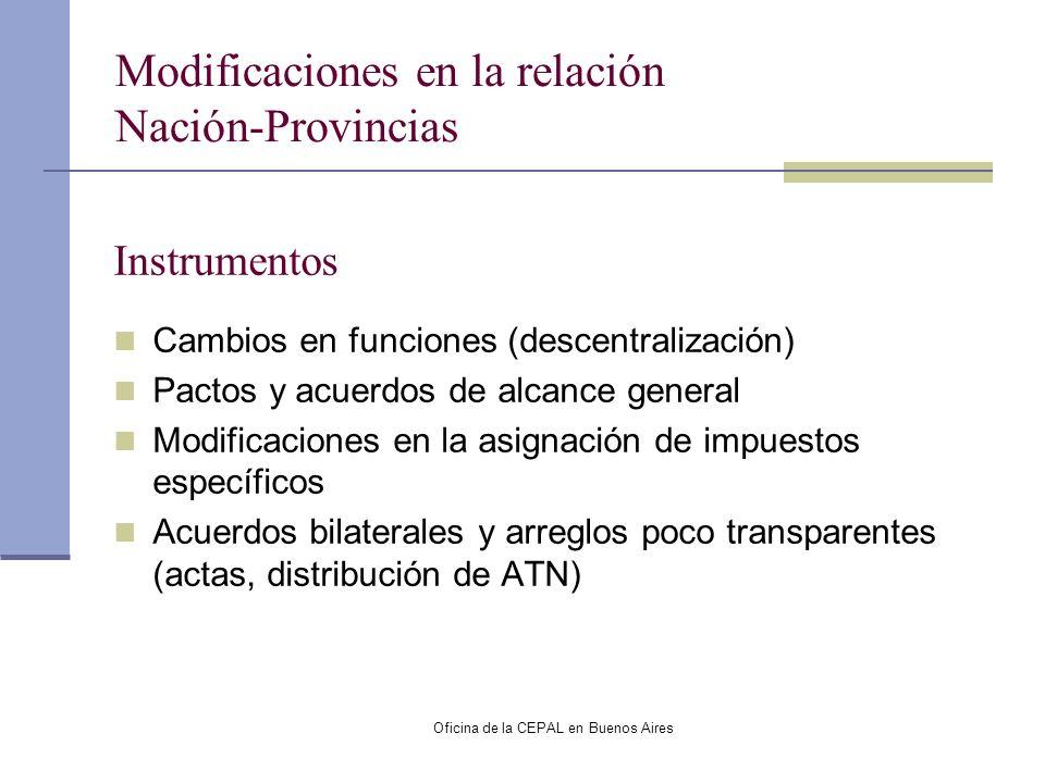 Oficina de la CEPAL en Buenos Aires Modificaciones en la relación Nación-Provincias Instrumentos Cambios en funciones (descentralización) Pactos y acu
