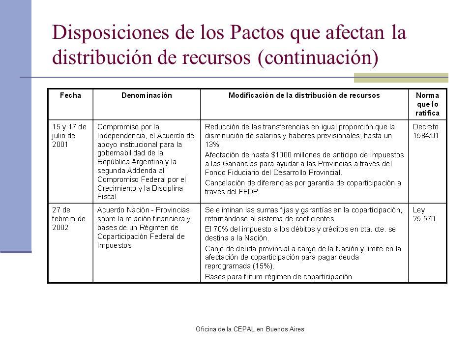 Oficina de la CEPAL en Buenos Aires Disposiciones de los Pactos que afectan la distribución de recursos (continuación)