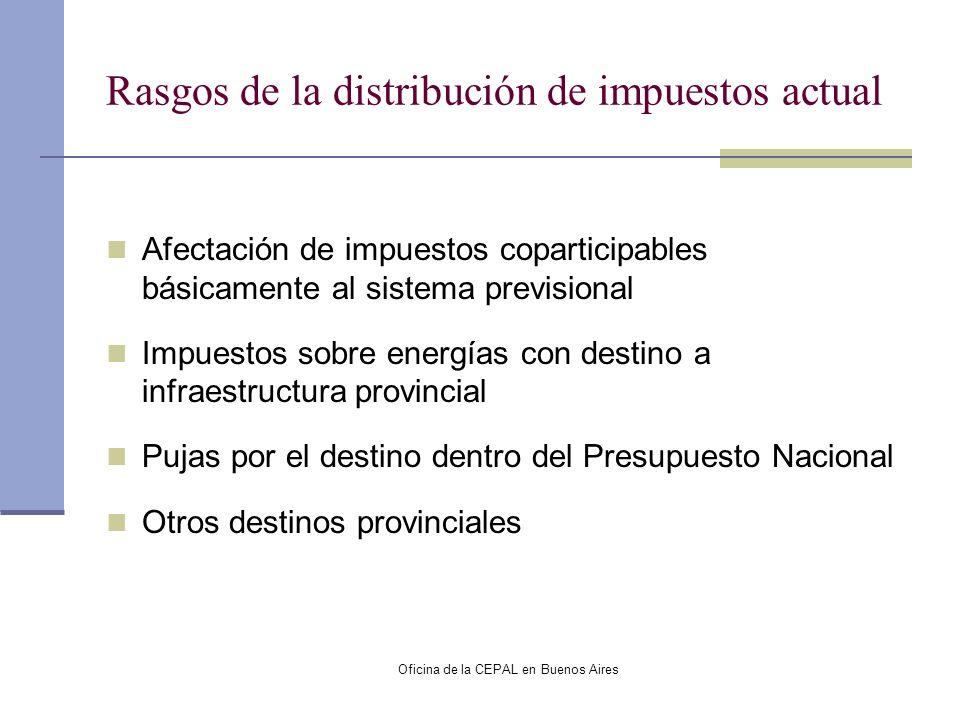 Oficina de la CEPAL en Buenos Aires Rasgos de la distribución de impuestos actual Afectación de impuestos coparticipables básicamente al sistema previ