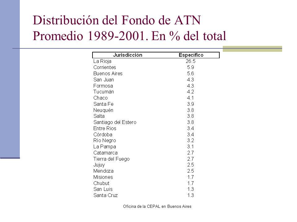 Oficina de la CEPAL en Buenos Aires Distribución del Fondo de ATN Promedio 1989-2001. En % del total