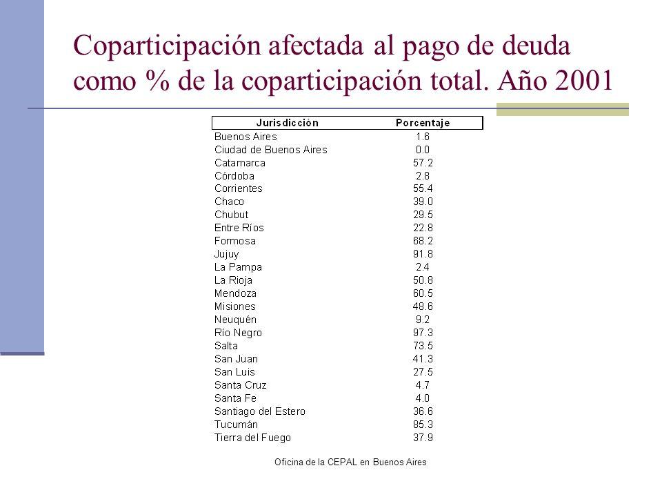 Oficina de la CEPAL en Buenos Aires Coparticipación afectada al pago de deuda como % de la coparticipación total. Año 2001