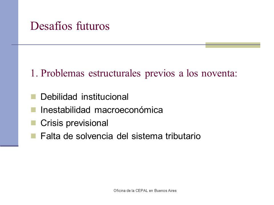 Oficina de la CEPAL en Buenos Aires Desafíos futuros 1. Problemas estructurales previos a los noventa: Debilidad institucional Inestabilidad macroecon
