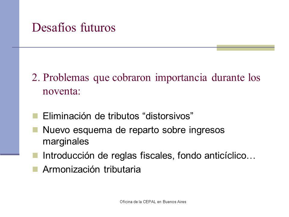 Oficina de la CEPAL en Buenos Aires Desafíos futuros 2. Problemas que cobraron importancia durante los noventa: Eliminación de tributos distorsivos Nu