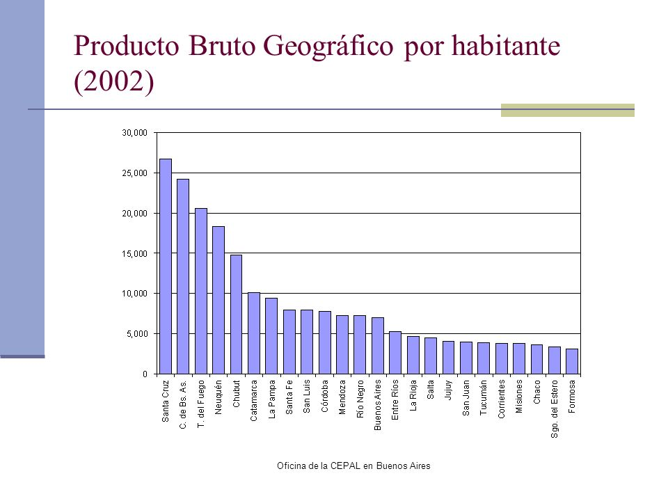 Oficina de la CEPAL en Buenos Aires Financiamiento de la política social descentralizada y estructura productiva desequilibrada: ingresos provinciales