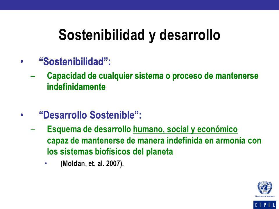 Sostenibilidad: – Capacidad de cualquier sistema o proceso de mantenerse indefinidamente Desarrollo Sostenible: – Esquema de desarrollo humano, social