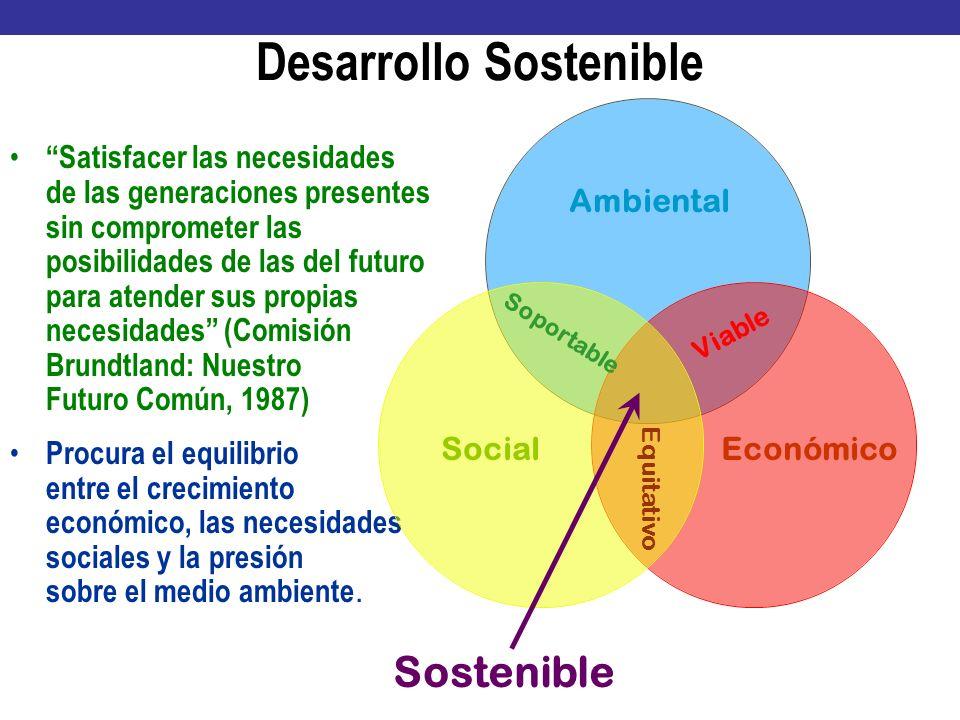 Desarrollo Sostenible Satisfacer las necesidades de las generaciones presentes sin comprometer las posibilidades de las del futuro para atender sus pr