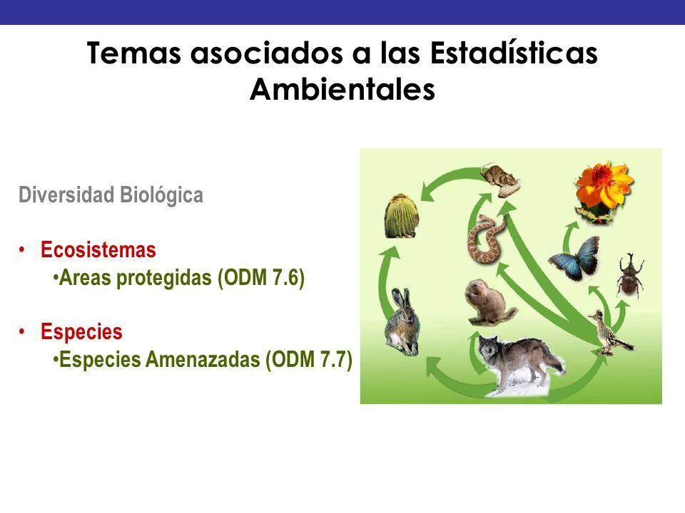 Temas asociados a las Estadísticas Ambientales Diversidad Biológica Ecosistemas Areas protegidas (ODM 7.6) Especies Especies Amenazadas (ODM 7.7)