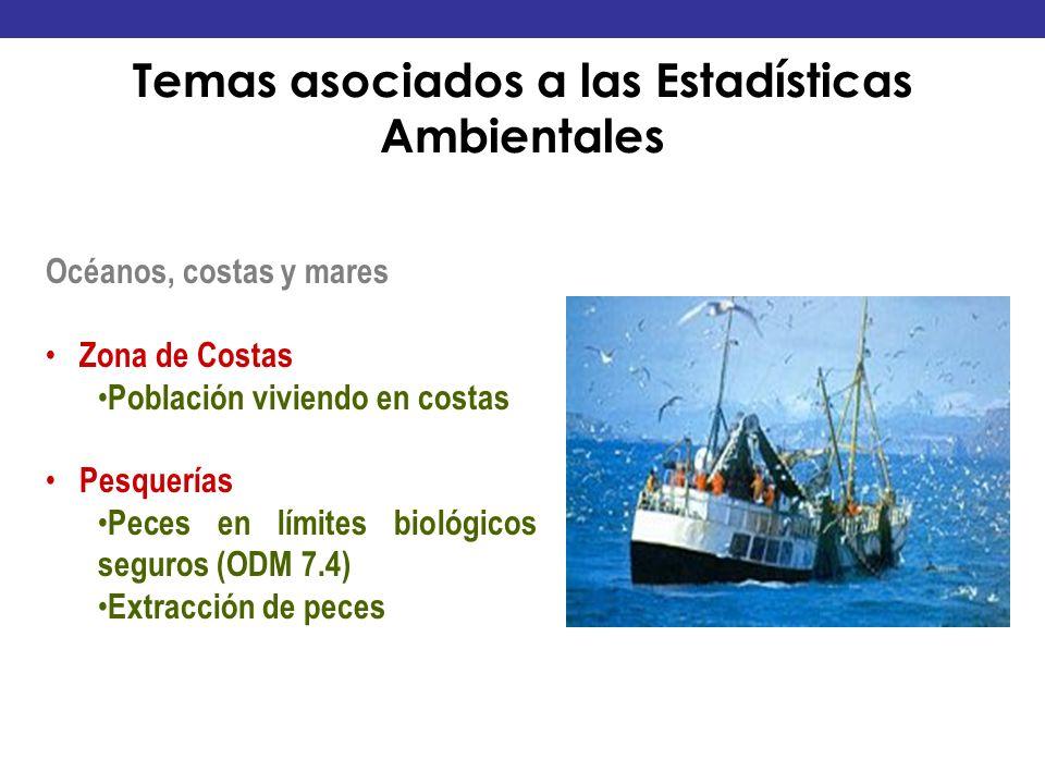 Océanos, costas y mares Zona de Costas Población viviendo en costas Pesquerías Peces en límites biológicos seguros (ODM 7.4) Extracción de peces Temas