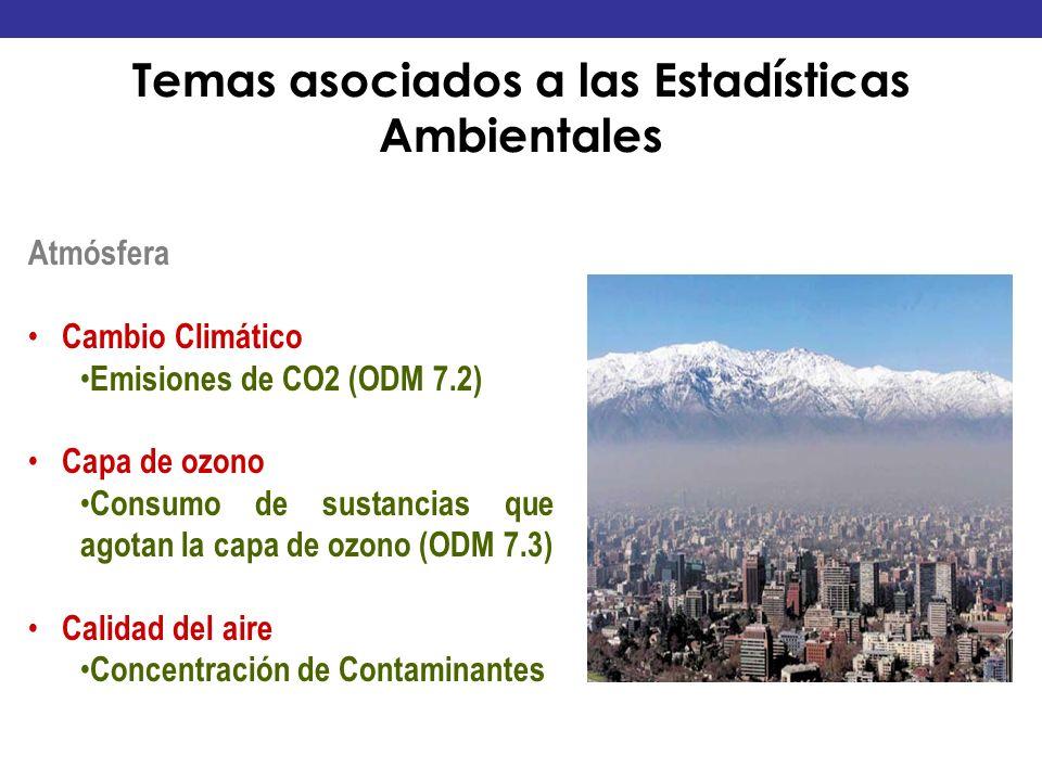 Atmósfera Cambio Climático Emisiones de CO2 (ODM 7.2) Capa de ozono Consumo de sustancias que agotan la capa de ozono (ODM 7.3) Calidad del aire Conce