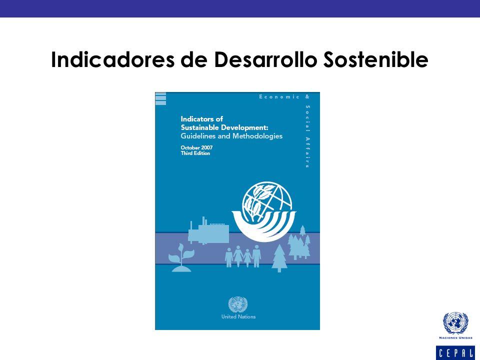 Indicadores de Desarrollo Sostenible