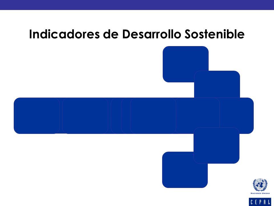 Indicadores de Desarrollo Sostenible POBREZA (8) GOBERNA- BILIDAD (2) SALUD (10) EDUCACIÓN (5) DEMOGRAFÍA (4) RIESGOS NATURALES (2) ATMÓSFERA (4) OCÉA