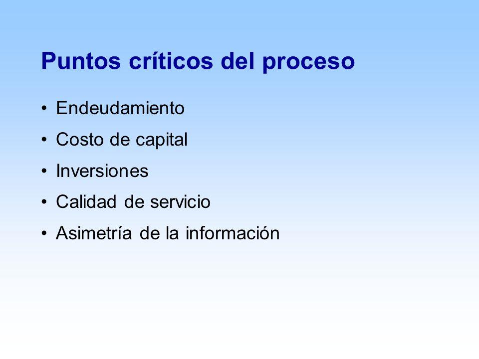 Puntos críticos del proceso Endeudamiento Costo de capital Inversiones Calidad de servicio Asimetría de la información