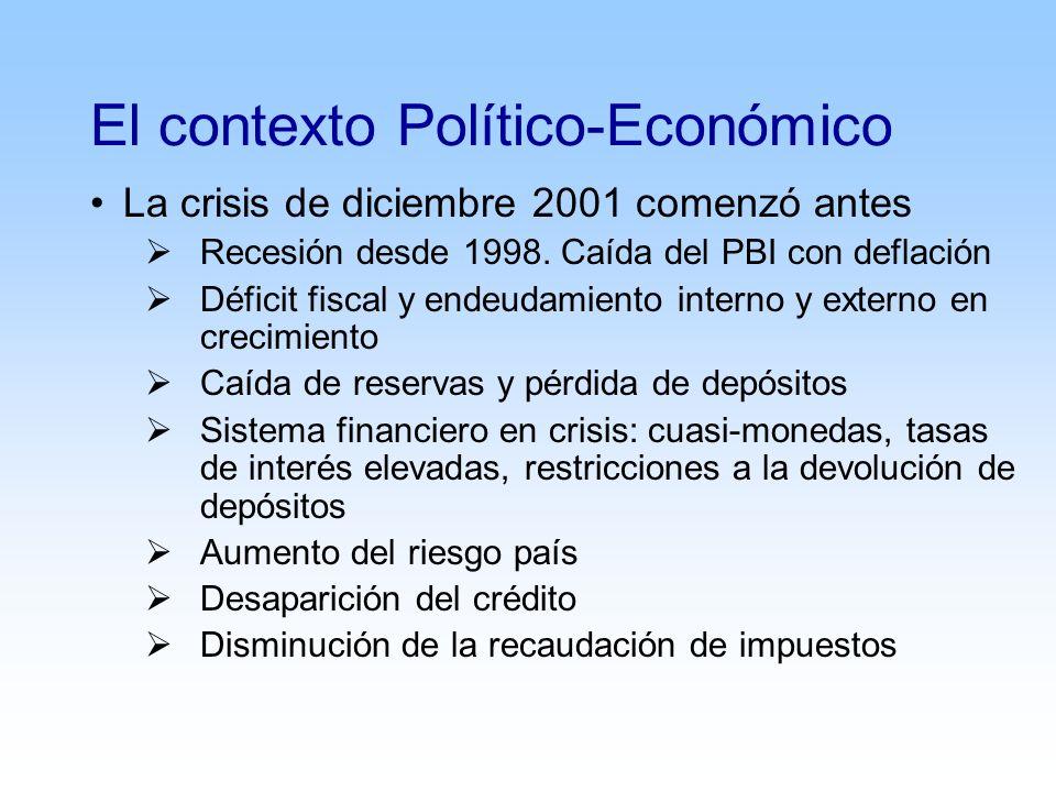 El contexto Político-Económico La crisis de diciembre 2001 comenzó antes Recesión desde 1998.