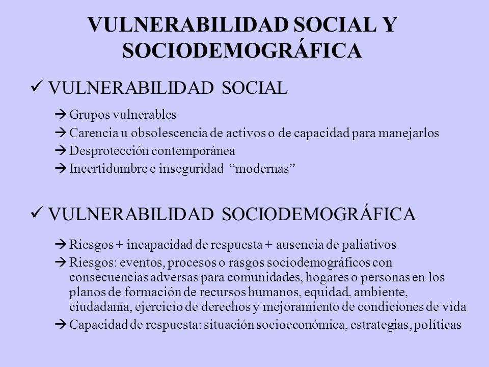 VULNERABILIDAD SOCIAL Y SOCIODEMOGRÁFICA VULNERABILIDAD SOCIAL Grupos vulnerables Carencia u obsolescencia de activos o de capacidad para manejarlos D