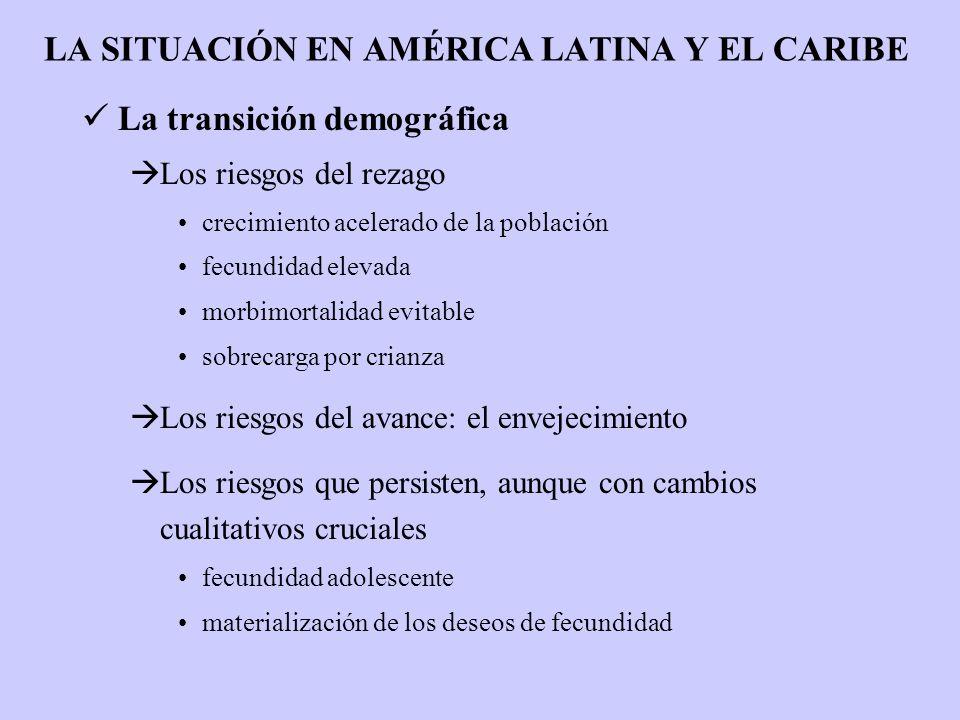 LA SITUACIÓN EN AMÉRICA LATINA Y EL CARIBE La transición demográfica Los riesgos del rezago crecimiento acelerado de la población fecundidad elevada m