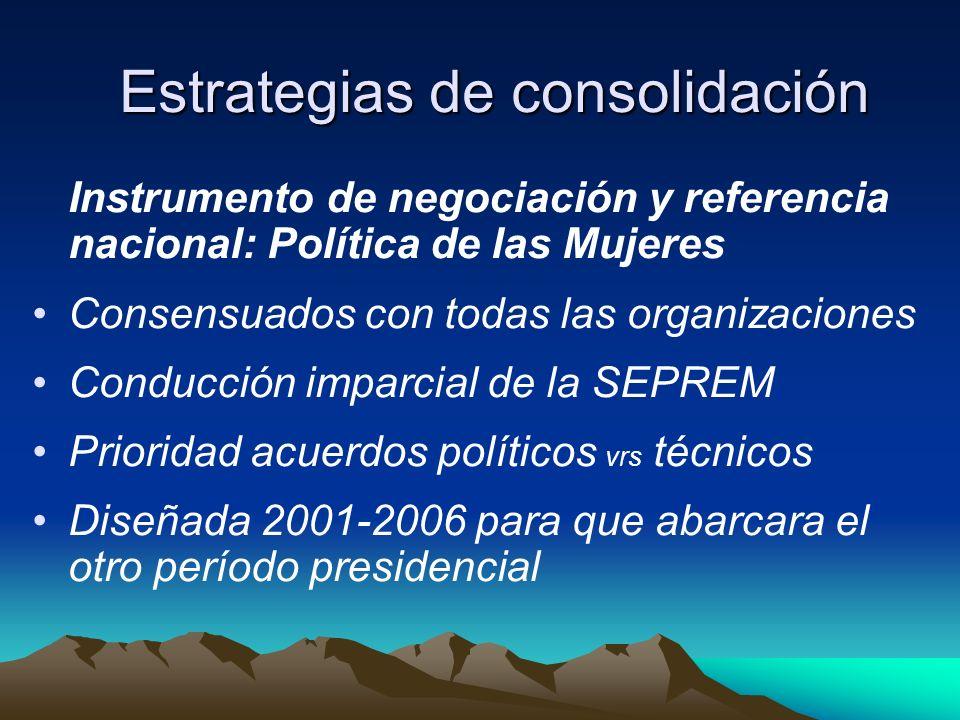 Estrategias de consolidación Instrumento de negociación y referencia nacional: Política de las Mujeres Consensuados con todas las organizaciones Condu