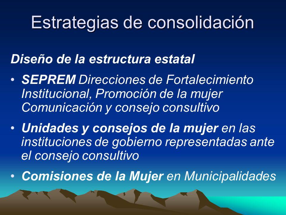 Estrategias de consolidación Diseño de la estructura estatal SEPREM Direcciones de Fortalecimiento Institucional, Promoción de la mujer Comunicación y