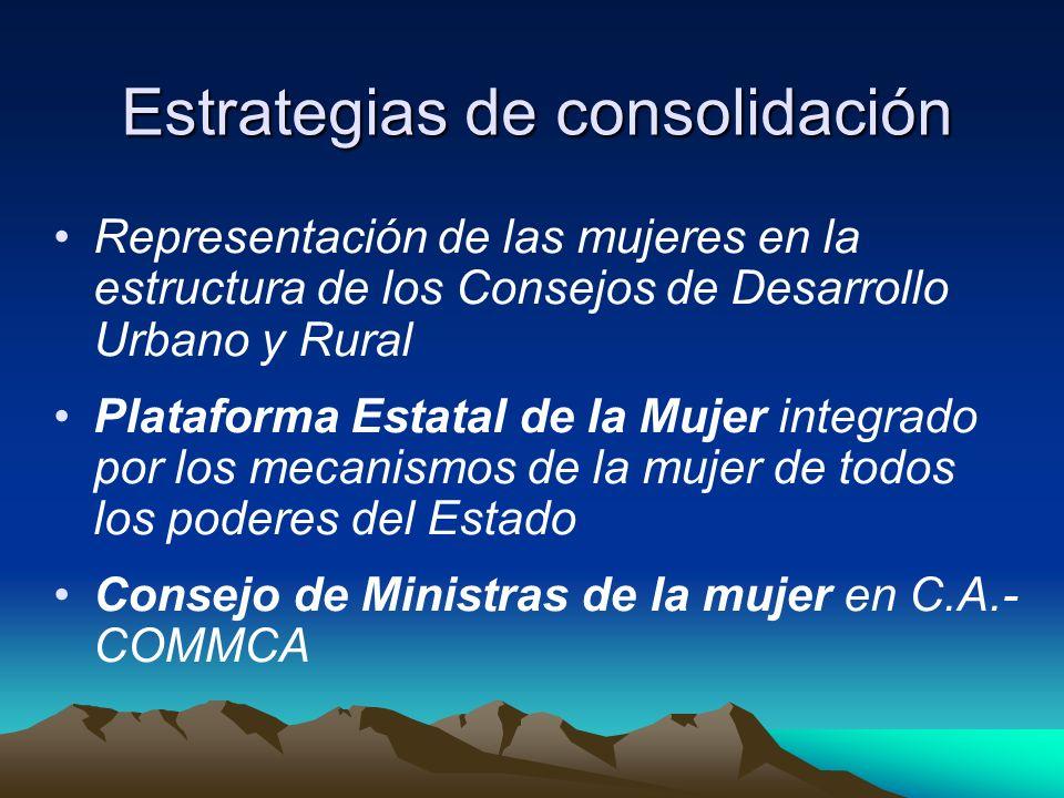 Estrategias de consolidación Representación de las mujeres en la estructura de los Consejos de Desarrollo Urbano y Rural Plataforma Estatal de la Muje