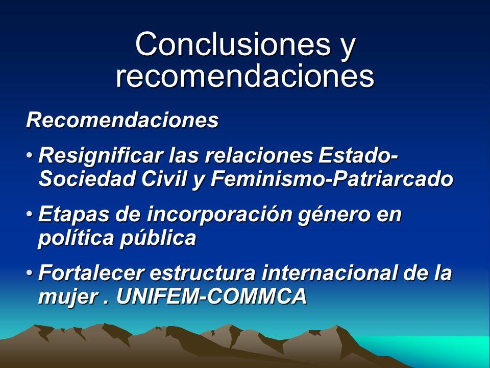 Conclusiones y recomendaciones Recomendaciones Resignificar las relaciones Estado- Sociedad Civil y Feminismo-PatriarcadoResignificar las relaciones E