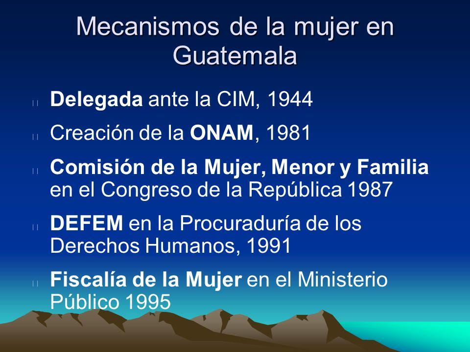 Mecanismos de la mujer en Guatemala Delegada ante la CIM, 1944 Creación de la ONAM, 1981 Comisión de la Mujer, Menor y Familia en el Congreso de la Re