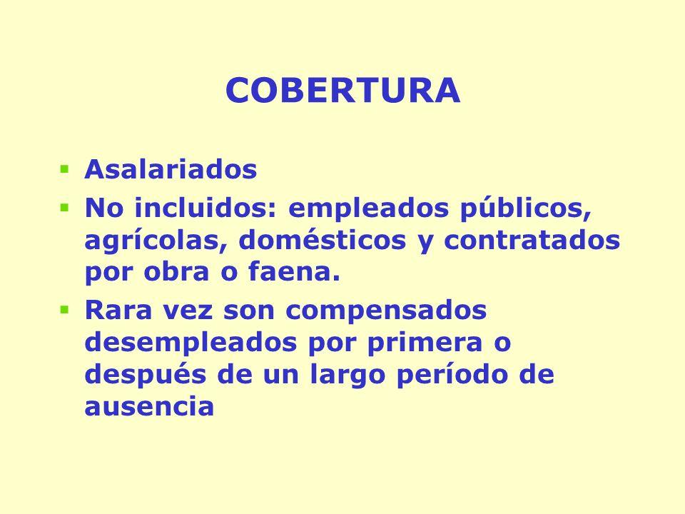 COBERTURA Asalariados No incluidos: empleados públicos, agrícolas, domésticos y contratados por obra o faena.