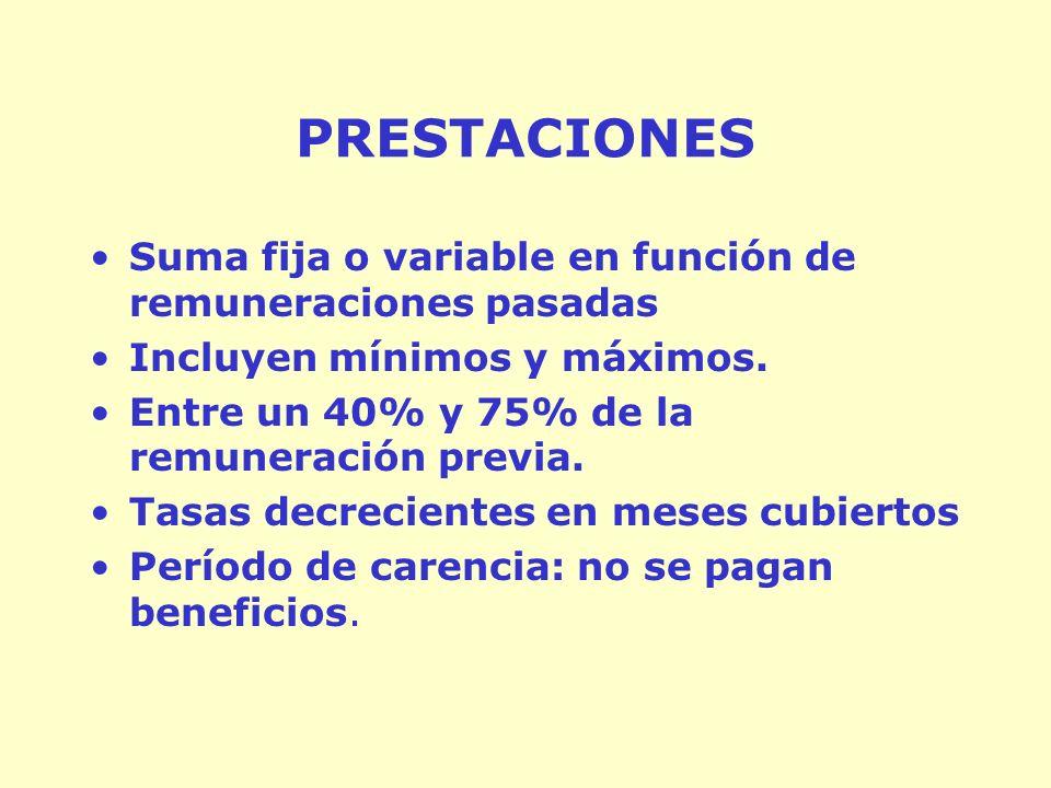 PRESTACIONES Suma fija o variable en función de remuneraciones pasadas Incluyen mínimos y máximos.
