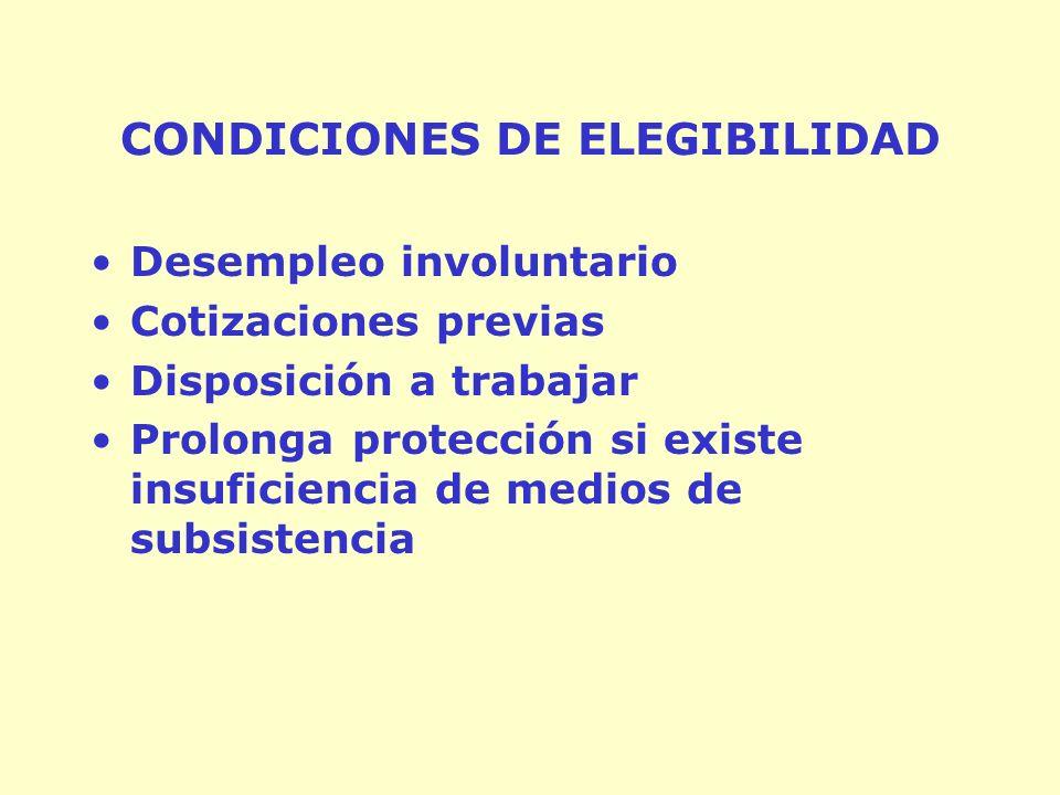 CONDICIONES DE ELEGIBILIDAD Desempleo involuntario Cotizaciones previas Disposición a trabajar Prolonga protección si existe insuficiencia de medios de subsistencia