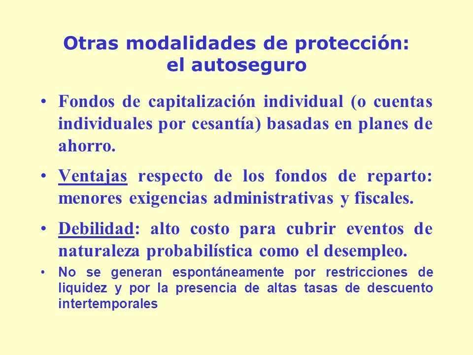 Otras modalidades de protección: el autoseguro Fondos de capitalización individual (o cuentas individuales por cesantía) basadas en planes de ahorro.