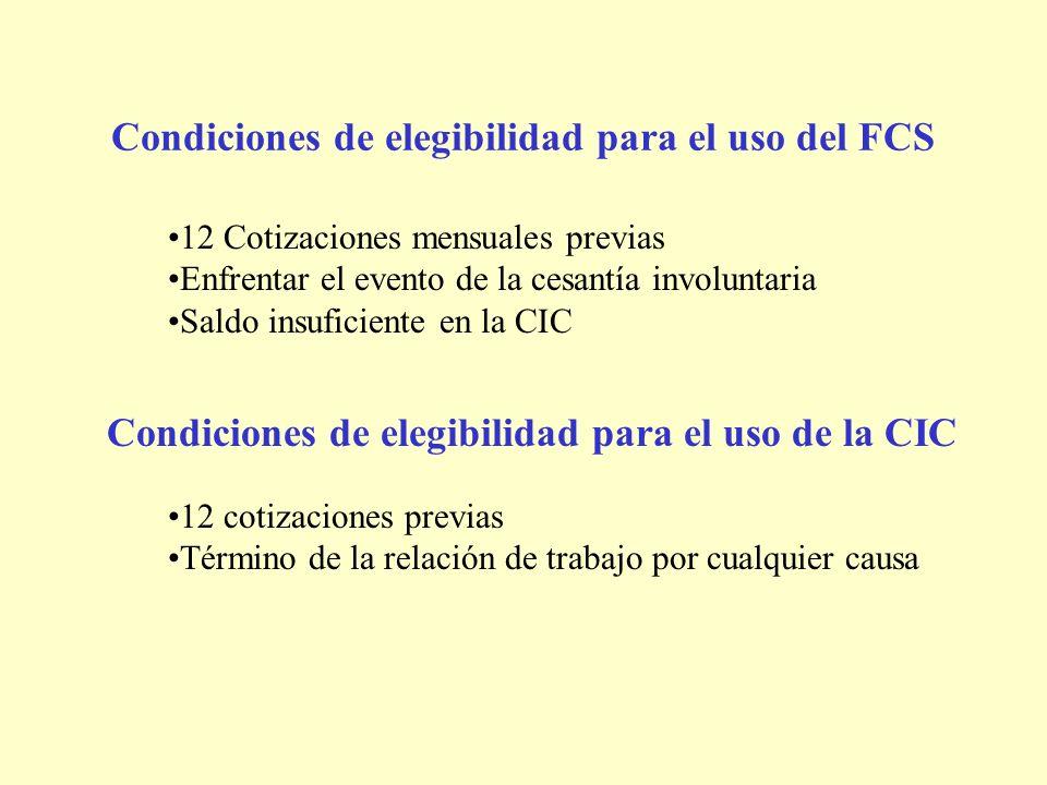 Condiciones de elegibilidad para el uso del FCS 12 Cotizaciones mensuales previas Enfrentar el evento de la cesantía involuntaria Saldo insuficiente en la CIC Condiciones de elegibilidad para el uso de la CIC 12 cotizaciones previas Término de la relación de trabajo por cualquier causa