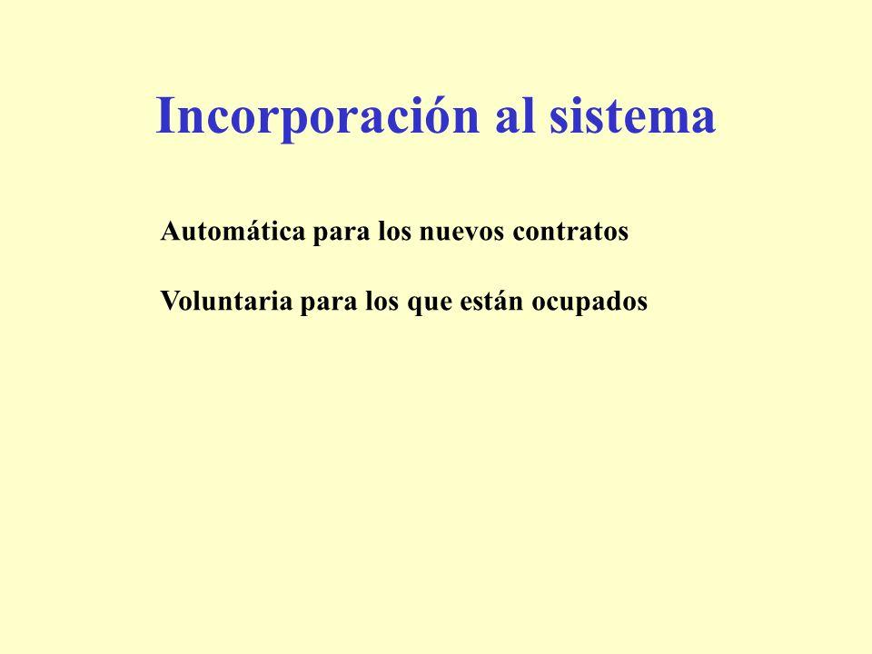 Incorporación al sistema Automática para los nuevos contratos Voluntaria para los que están ocupados